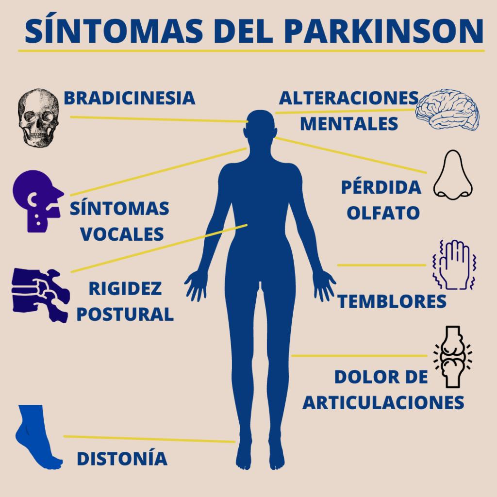 síntomas parkinson